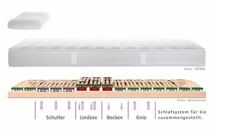 Wirbelscanner für die perfekte Matratze